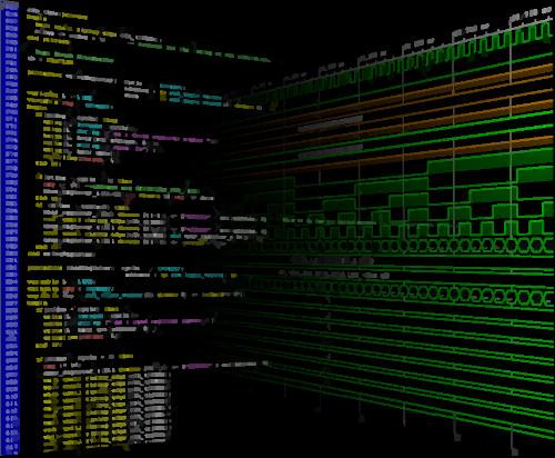 FPGA Implementation and Simulation